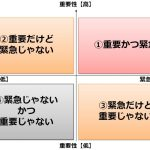優先順位|ミナミ心斎橋で働く貸店舗専門不動産社長のブログ