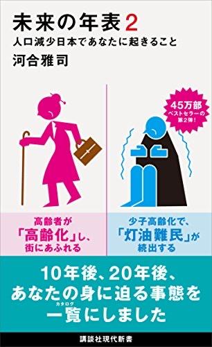 未来の年表|ミナミ心斎橋で働く貸店舗専門不動産社長のブログ