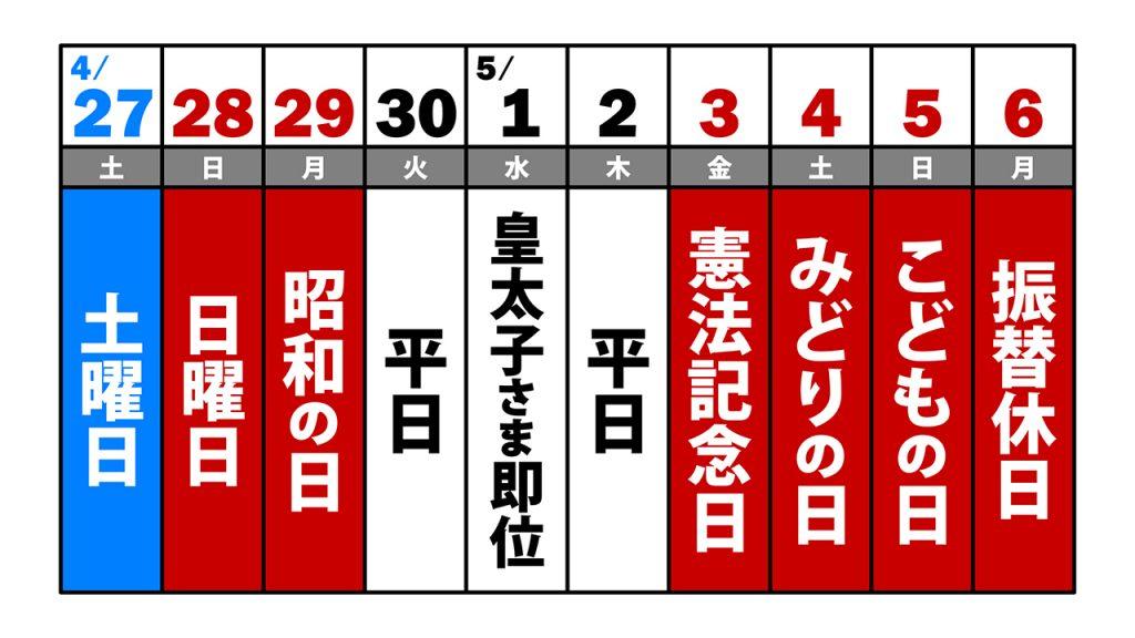10連休終了 ミナミ心斎橋で働く貸店舗専門不動産社長のブログ