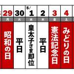 10連休終了|ミナミ心斎橋で働く貸店舗専門不動産社長のブログ