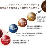 再受講7回目|ミナミ心斎橋で働く貸店舗専門不動産社長のブログ