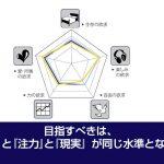 欲求サーベイ|ミナミ心斎橋で働く貸店舗専門不動産社長のブログ